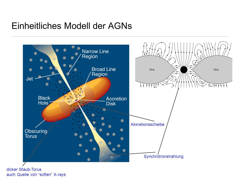 Einheitliches Modell der AGNs dicker Staub-Torus auch Quelle von soften X-rays Akkretionsscheibe Synchrotronstrahlung