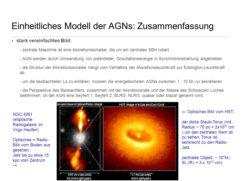 Einheitliches Modell der AGNs: Zusammenfassung stark vereinfachtes Bild: - zentrale Maschine ist eine Akkretionsscheibe, die um ein zentrales SBH roti