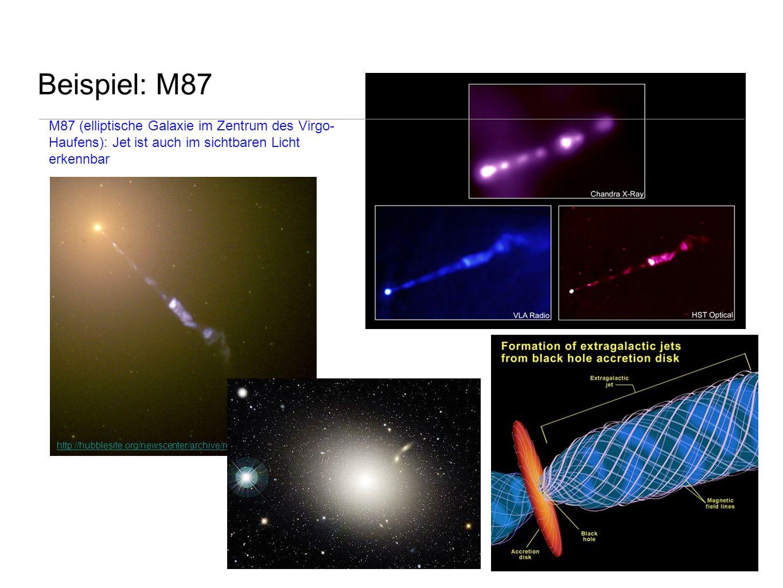 http://hubblesite.org/newscenter/archive/releases/2000/20/ Beispiel: M87 M87 (elliptische Galaxie im Zentrum des Virgo- Haufens): Jet ist auch im sich