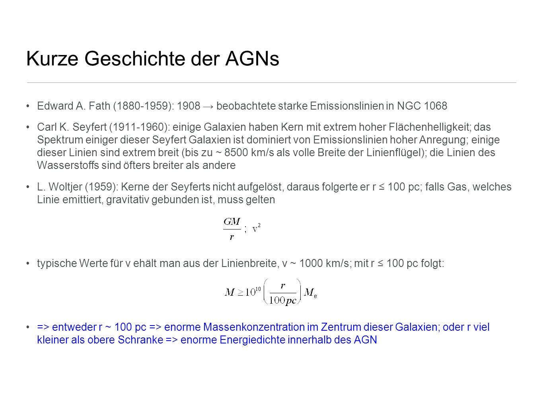 Kurze Geschichte der AGNs Edward A. Fath (1880-1959): 1908 beobachtete starke Emissionslinien in NGC 1068 Carl K. Seyfert (1911-1960): einige Galaxien
