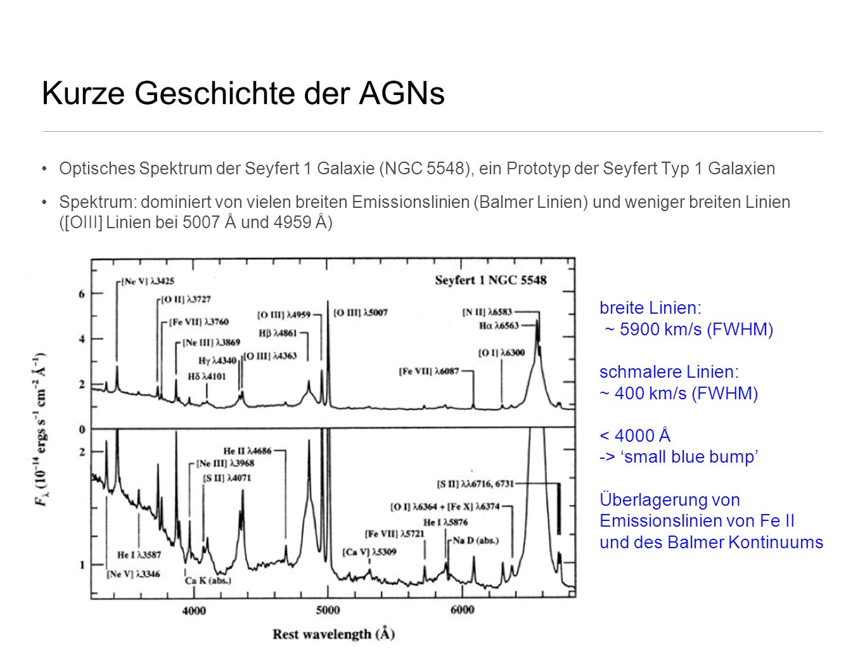 Breite Emissionslinien Das UV - optische Spektrum der Quasare zeichnet sich durch starke, breite Emissionslinien aus: Balmer-Serie, Lyα des Wasserstoffs, MgII, CIII, CIV - diese Linien erscheinen in allen QS-Spektren Erinnerung: die Äquivalentbreite einer Linie ist definiert durch: mit S 1 (λ) = spektraler Fluss der Linie; S c (λ) = Fluss der Kontinuumsstrahlung, interpoliert über den λ- Bereich der Linie, λ 0 = Wellenlänge der Spektrallinie => W λ = Wellenlängen-Intervall, über das man Kontinuum integrieren müsste, um den gleichen Fluss wie den der Linie zu erhalten => Äquivalentbreite = Maß für die Stärke einer Linie relativ zum Kontinuum Breite der Linie wird folgendermassen charakterisiert: nach Subtraktion des Kontinuums wird die Breite bei der Hälfte der maximalen Linienintensität gemessen (FWHM); diese wird entweder in Å angegeben, oder in km/s wenn man Linienbreite als Doppler-Verbreiterung betrachtet Breite Emissionslinien in QSOs: FWHM ~ 10000 km/s, schmalere Emissionslinien von ~ mehrere 100 km/s (immer noch breit verglichen mit typischen vs in normalen Galaxien)