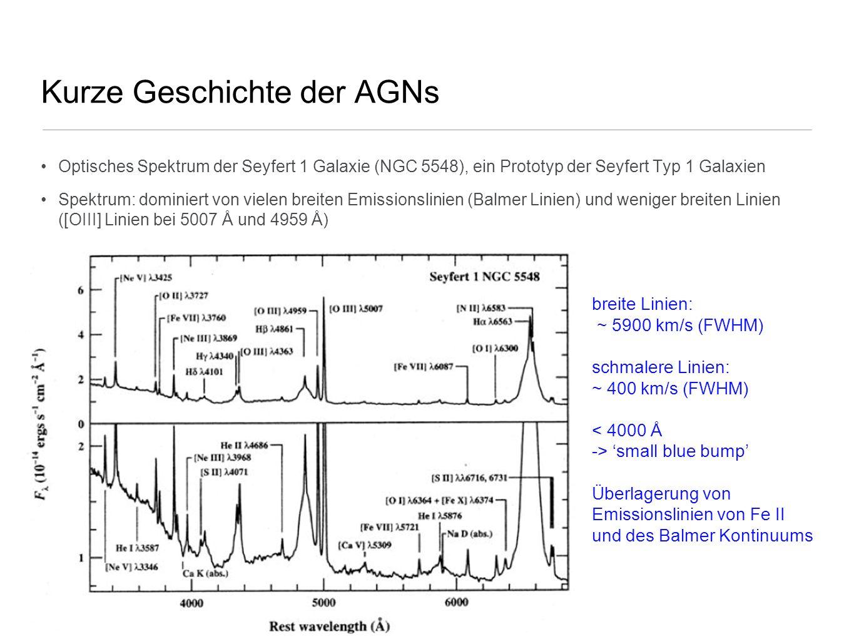 Kurze Geschichte der AGNs UV Spektrum der Seyfert 1 Galaxie NGC 5548 Stärksten breiten Emissionslinien: Lyα bei 1216 Å 3 Aufnahmen der Seyfert Galaxie NGC 4151 mit nach rechts zunehmender Belichtungszeit kurze Belichtung: Quelle punktförmig längere Belichtung: Quelle ist Galaxie!