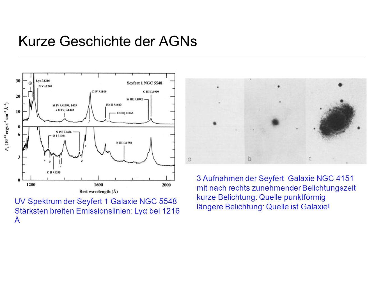 Kurze Geschichte der AGNs 3C und 3CR Kataloge (1961): Durchmusterung des nördliche Himmel (δ>-22º) bei 158 MHz und 178 MHz, Flusslimit S min = 9 Jy (1 Jy = 10 -23 erg s -1 cm -2 Hz -1 ); Identifikation vieler 3C-Quellen mit Galaxien, aber für einige von ihnen kein offensichtliches optisches Gegenstück (oder nur eine sehr schwache optische Quelle) Matthews und Sandage (1963): 3C48 ist punktförmige (stellar-like) Quelle mit m = 16 mag; komplexes Spektrum, bestehend aus blauem Kontinuum und starken, breiten Emissionslinien, die aber keinem atomaren Übergang zuzuordnen waren, somit nicht identifizierbar.