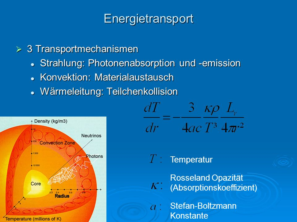 Energietransport 3 Transportmechanismen 3 Transportmechanismen Strahlung: Photonenabsorption und -emission Strahlung: Photonenabsorption und -emission