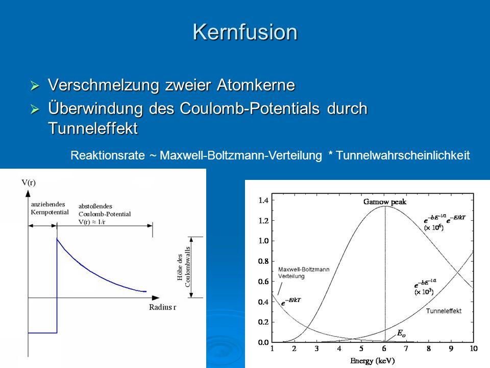 Kernfusion Verschmelzung zweier Atomkerne Verschmelzung zweier Atomkerne Überwindung des Coulomb-Potentials durch Tunneleffekt Überwindung des Coulomb