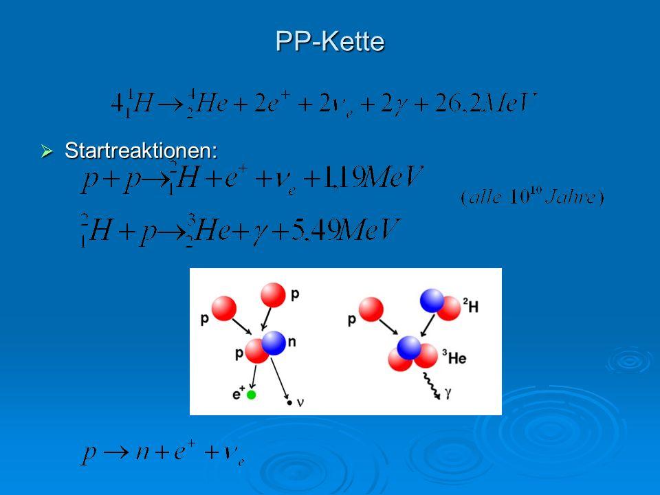 PP-Kette Startreaktionen: Startreaktionen: