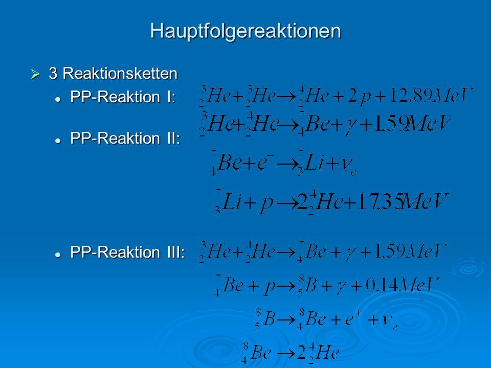 Hauptfolgereaktionen 3 Reaktionsketten 3 Reaktionsketten PP-Reaktion I: PP-Reaktion II: PP-Reaktion III: