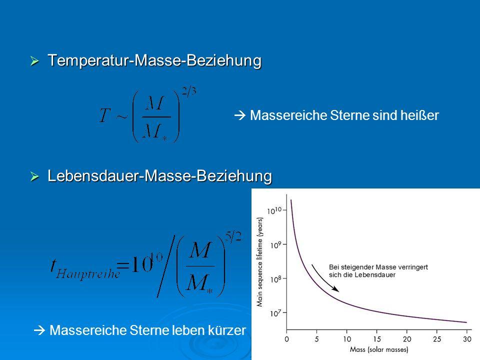 Temperatur-Masse-Beziehung Temperatur-Masse-Beziehung Lebensdauer-Masse-Beziehung Lebensdauer-Masse-Beziehung Massereiche Sterne sind heißer Massereic