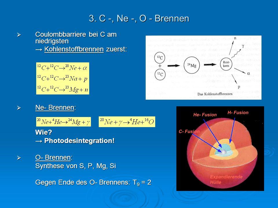 3. C -, Ne -, O - Brennen Coulombbarriere bei C am niedrigsten Coulombbarriere bei C am niedrigsten Kohlenstoffbrennen zuerst: Kohlenstoffbrennen zuer