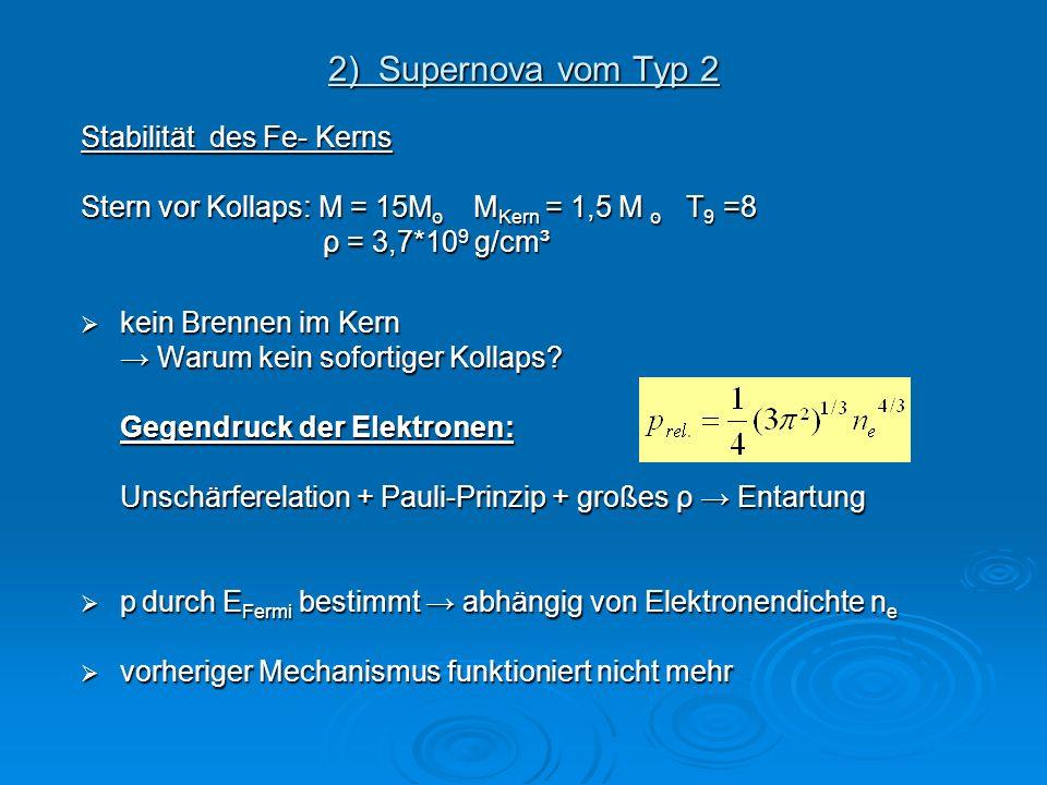 2) Supernova vom Typ 2 Stabilität des Fe- Kerns Stern vor Kollaps: M = 15M M Kern = 1,5 M T 9 =8 ρ = 3,7*10 9 g/cm³ ρ = 3,7*10 9 g/cm³ kein Brennen im