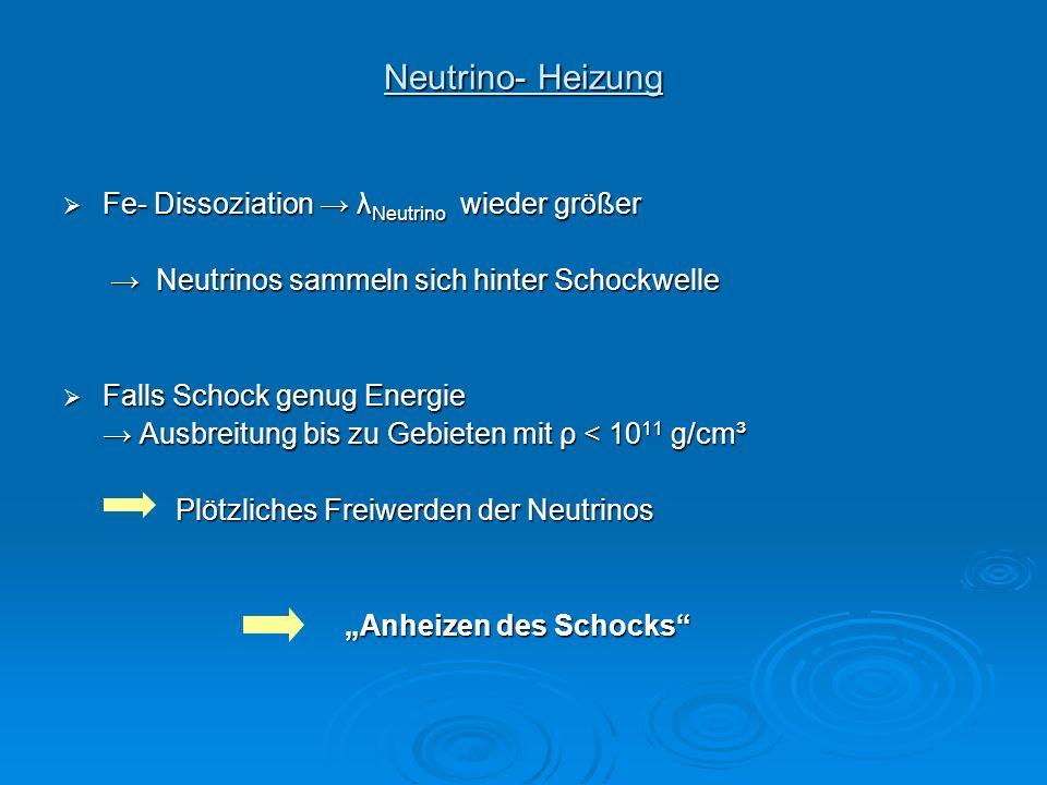 Neutrino- Heizung Fe- Dissoziation λ Neutrino wieder größer Fe- Dissoziation λ Neutrino wieder größer Neutrinos sammeln sich hinter Schockwelle Neutri