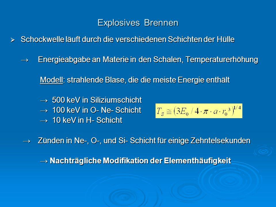 Explosives Brennen Schockwelle läuft durch die verschiedenen Schichten der Hülle Schockwelle läuft durch die verschiedenen Schichten der Hülle Energie