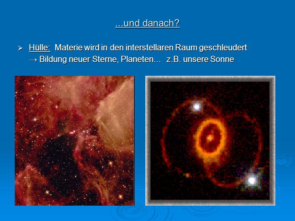 ...und danach? Hülle: Materie wird in den interstellaren Raum geschleudert Hülle: Materie wird in den interstellaren Raum geschleudert Bildung neuer S
