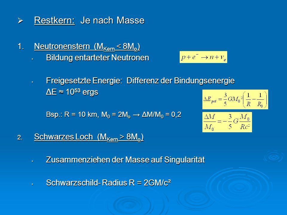 Restkern: Je nach Masse Restkern: Je nach Masse 1.Neutronenstern (M Kern < 8M ) Bildung entarteter Neutronen Bildung entarteter Neutronen Freigesetzte