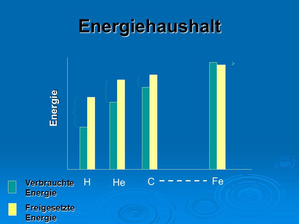 Energiehaushalt Energie H He C Fe Verbrauchte Energie Freigesetzte Energie