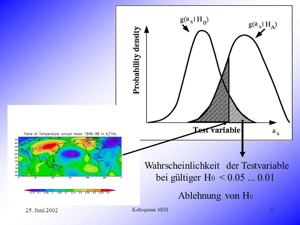 25. Juni 2002 Kolloquium MIM12 Wahrscheinlichkeit der Testvariable bei gültiger H 0 < 0.05... 0.01 Ablehnung von H 0
