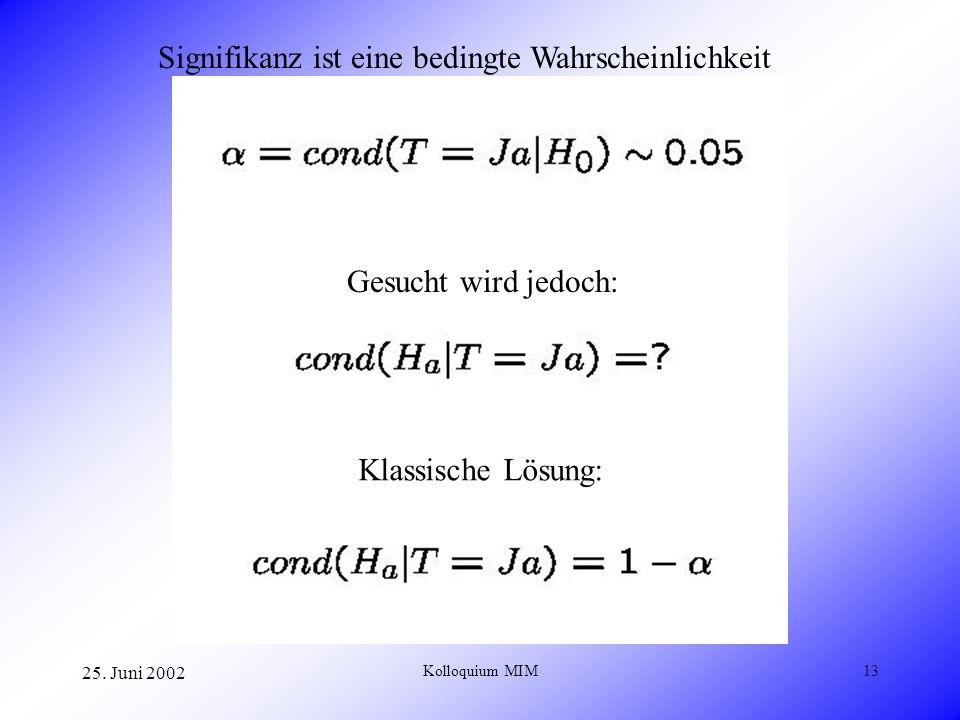25. Juni 2002 Kolloquium MIM13 Signifikanz ist eine bedingte Wahrscheinlichkeit Gesucht wird jedoch: Klassische Lösung: