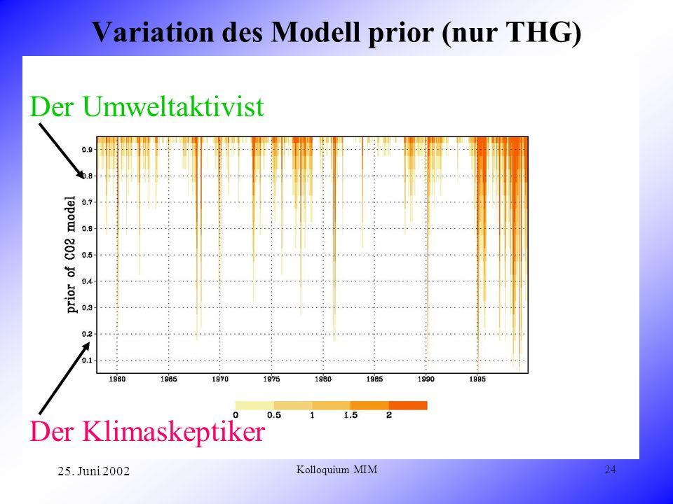 25. Juni 2002 Kolloquium MIM24 Variation des Modell prior (nur THG) Der Umweltaktivist Der Klimaskeptiker