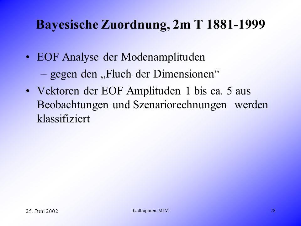 25. Juni 2002 Kolloquium MIM28 Bayesische Zuordnung, 2m T 1881-1999 EOF Analyse der Modenamplituden –gegen den Fluch der Dimensionen Vektoren der EOF