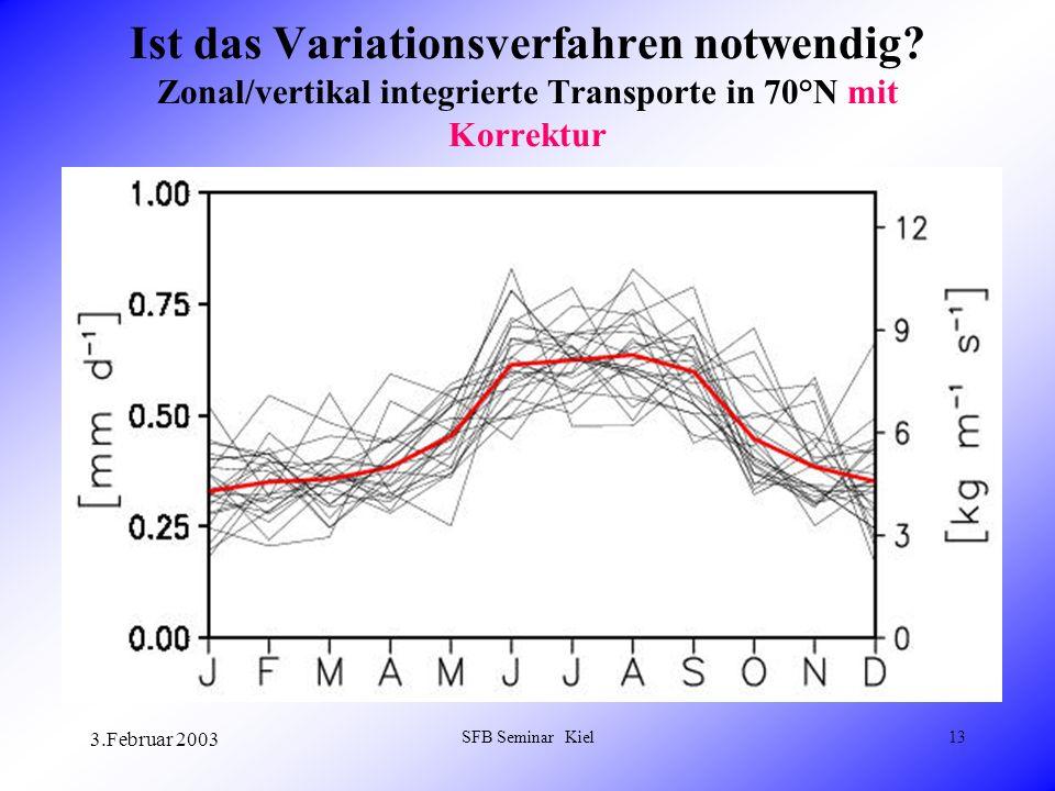 3.Februar 2003 SFB Seminar Kiel13 Ist das Variationsverfahren notwendig.