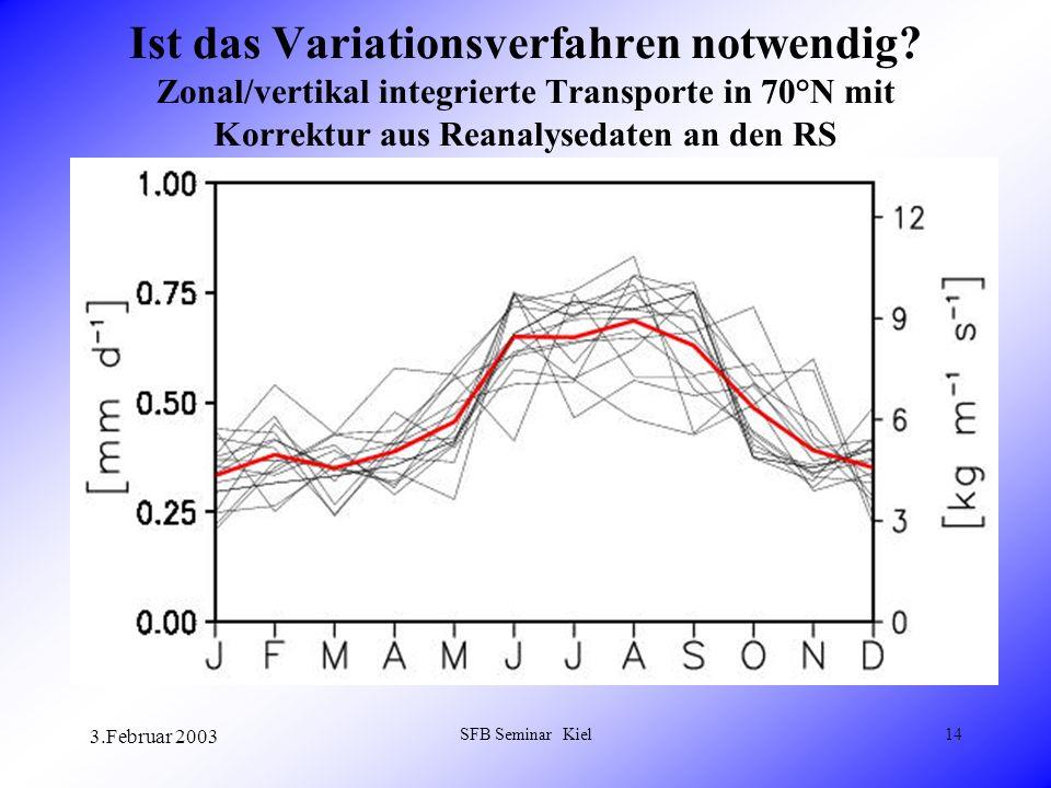 3.Februar 2003 SFB Seminar Kiel14 Ist das Variationsverfahren notwendig.