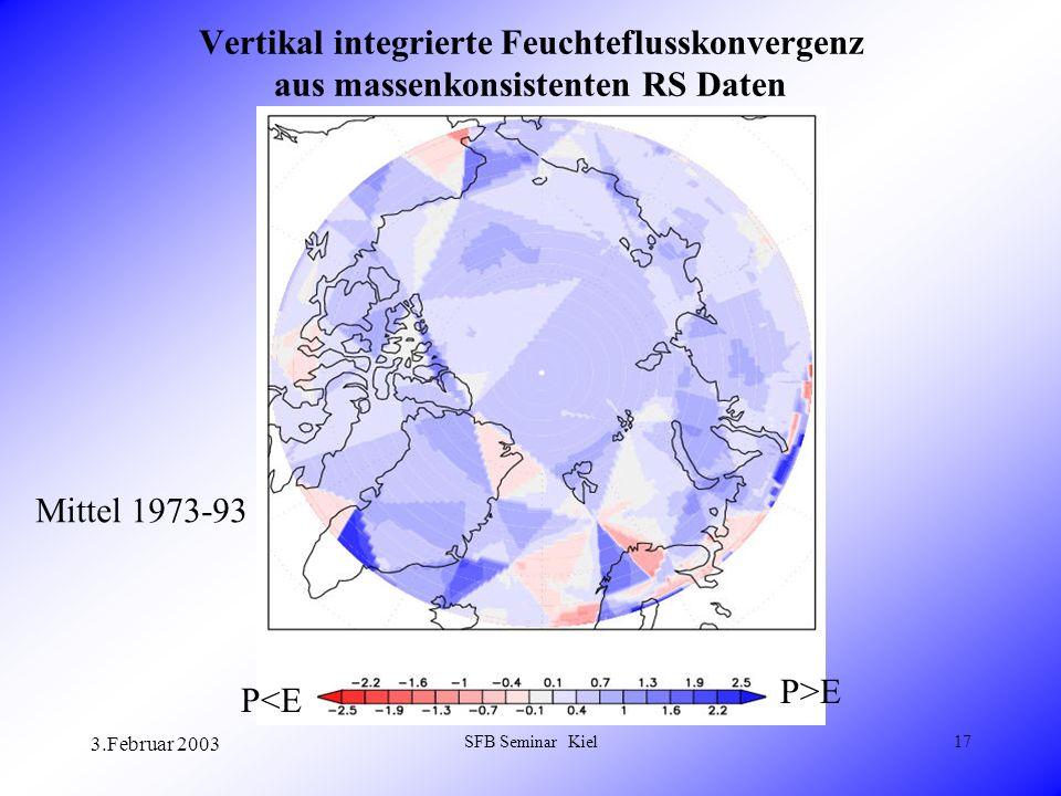 3.Februar 2003 SFB Seminar Kiel17 Vertikal integrierte Feuchteflusskonvergenz aus massenkonsistenten RS Daten Mittel 1973-93 P>E P<E