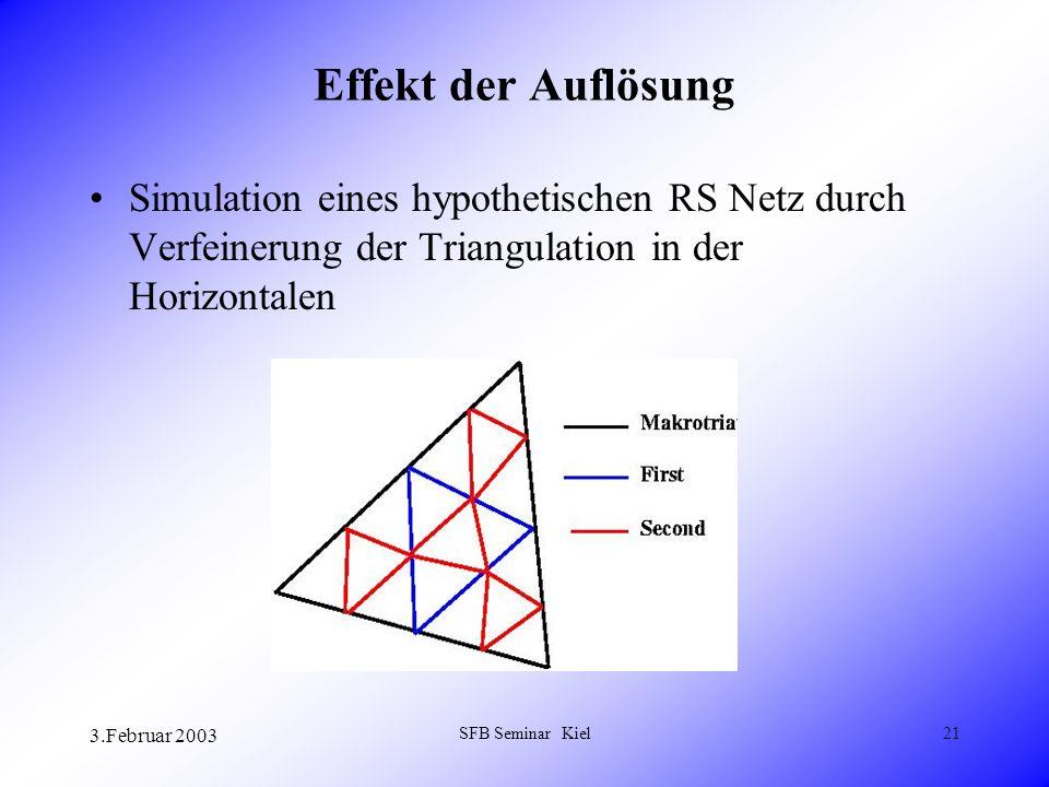 3.Februar 2003 SFB Seminar Kiel21 Effekt der Auflösung Simulation eines hypothetischen RS Netz durch Verfeinerung der Triangulation in der Horizontalen