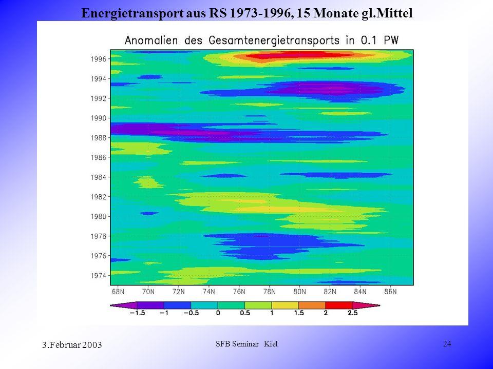 3.Februar 2003 SFB Seminar Kiel24 Energietransport aus RS 1973-1996, 15 Monate gl.Mittel