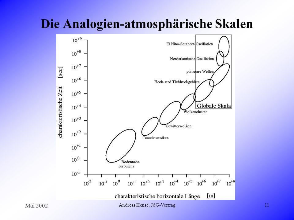 Mai 2002 Andreas Hense, JdG-Vortrag11 Die Analogien-atmosphärische Skalen