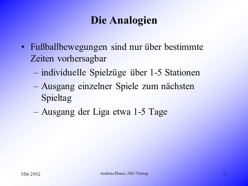 Mai 2002 Andreas Hense, JdG-Vortrag12 Die Analogien Fußballbewegungen sind nur über bestimmte Zeiten vorhersagbar –individuelle Spielzüge über 1-5 Sta