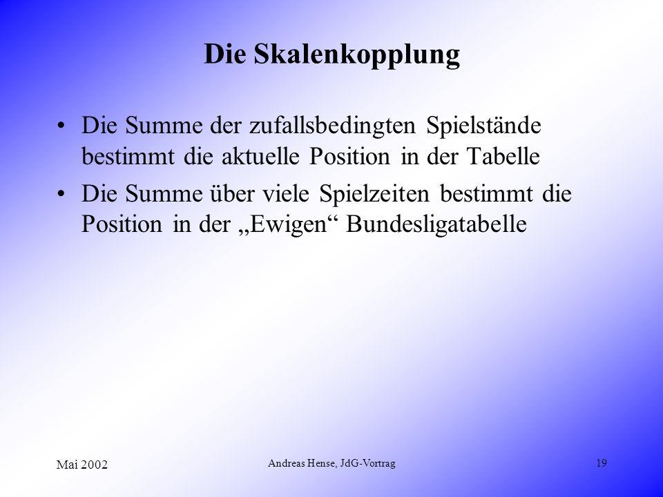 Mai 2002 Andreas Hense, JdG-Vortrag19 Die Skalenkopplung Die Summe der zufallsbedingten Spielstände bestimmt die aktuelle Position in der Tabelle Die