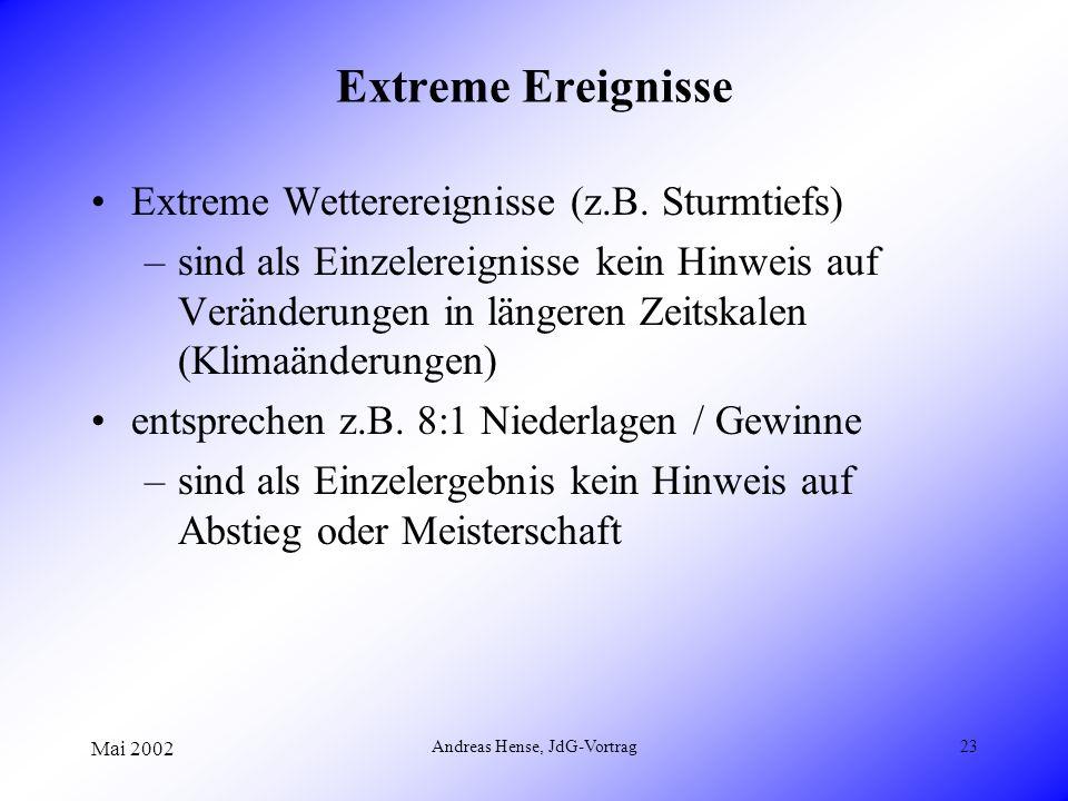Mai 2002 Andreas Hense, JdG-Vortrag23 Extreme Ereignisse Extreme Wetterereignisse (z.B. Sturmtiefs) –sind als Einzelereignisse kein Hinweis auf Veränd