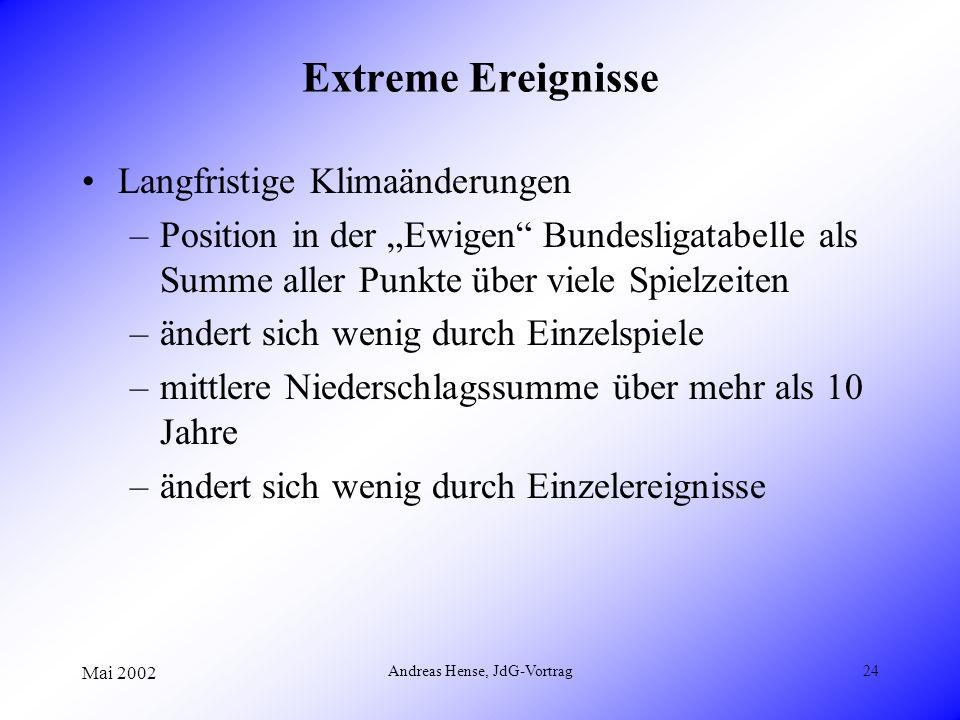 Mai 2002 Andreas Hense, JdG-Vortrag24 Extreme Ereignisse Langfristige Klimaänderungen –Position in der Ewigen Bundesligatabelle als Summe aller Punkte