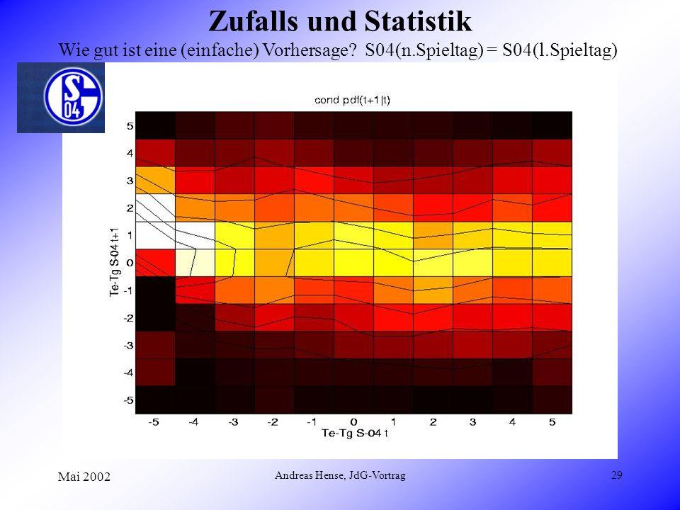 Mai 2002 Andreas Hense, JdG-Vortrag29 Zufalls und Statistik Wie gut ist eine (einfache) Vorhersage? S04(n.Spieltag) = S04(l.Spieltag)