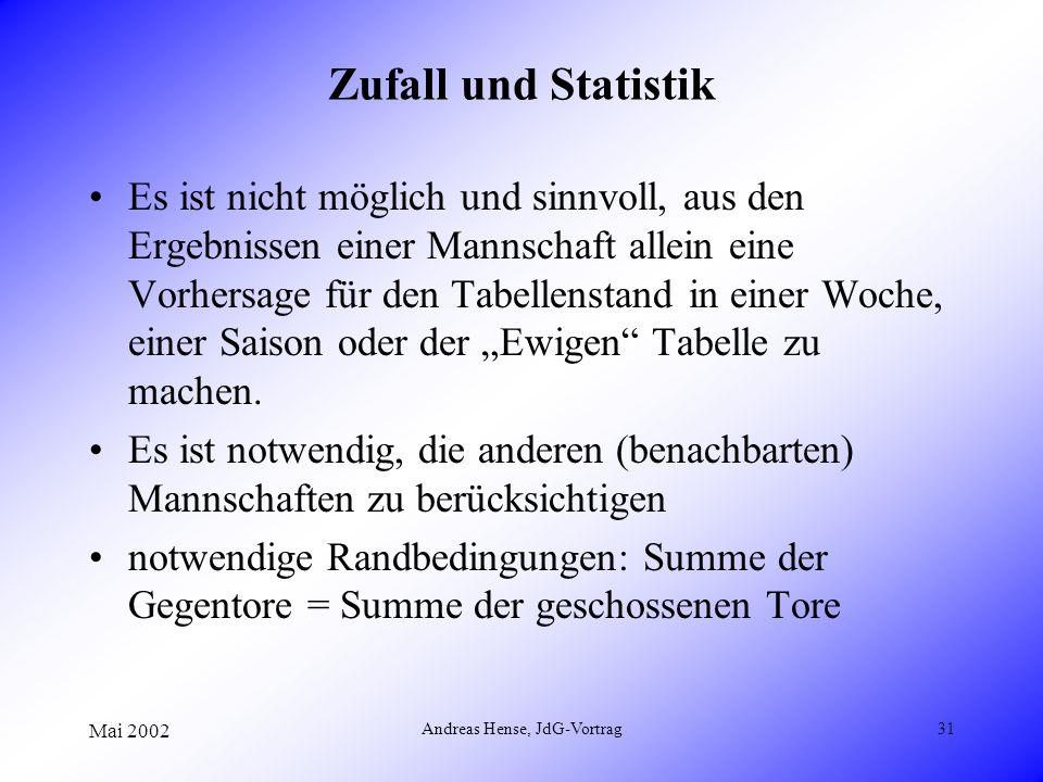 Mai 2002 Andreas Hense, JdG-Vortrag31 Zufall und Statistik Es ist nicht möglich und sinnvoll, aus den Ergebnissen einer Mannschaft allein eine Vorhers
