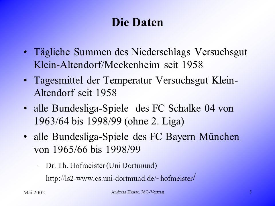 Mai 2002 Andreas Hense, JdG-Vortrag5 Die Daten Tägliche Summen des Niederschlags Versuchsgut Klein-Altendorf/Meckenheim seit 1958 Tagesmittel der Temp