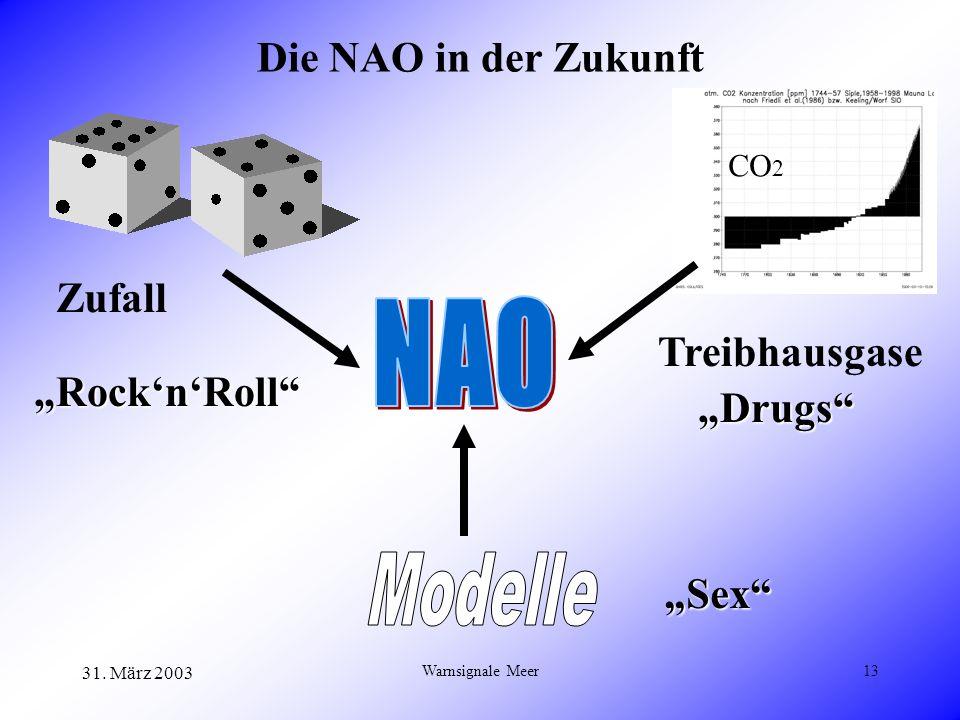 31. März 2003 Warnsignale Meer13 Die NAO in der Zukunft CO 2 Zufall Treibhausgase Sex Drugs RocknRoll