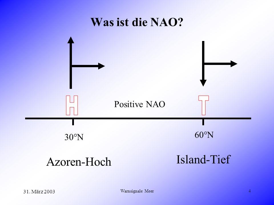 31. März 2003 Warnsignale Meer4 Was ist die NAO 30°N 60°N Azoren-Hoch Island-Tief Positive NAO