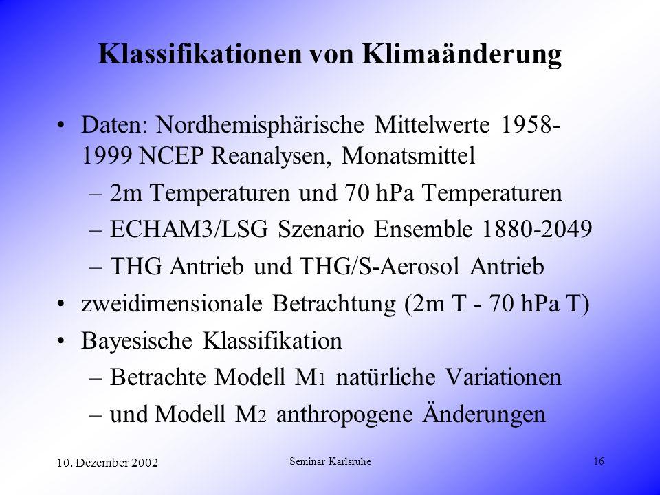 10. Dezember 2002 Seminar Karlsruhe16 Klassifikationen von Klimaänderung Daten: Nordhemisphärische Mittelwerte 1958- 1999 NCEP Reanalysen, Monatsmitte