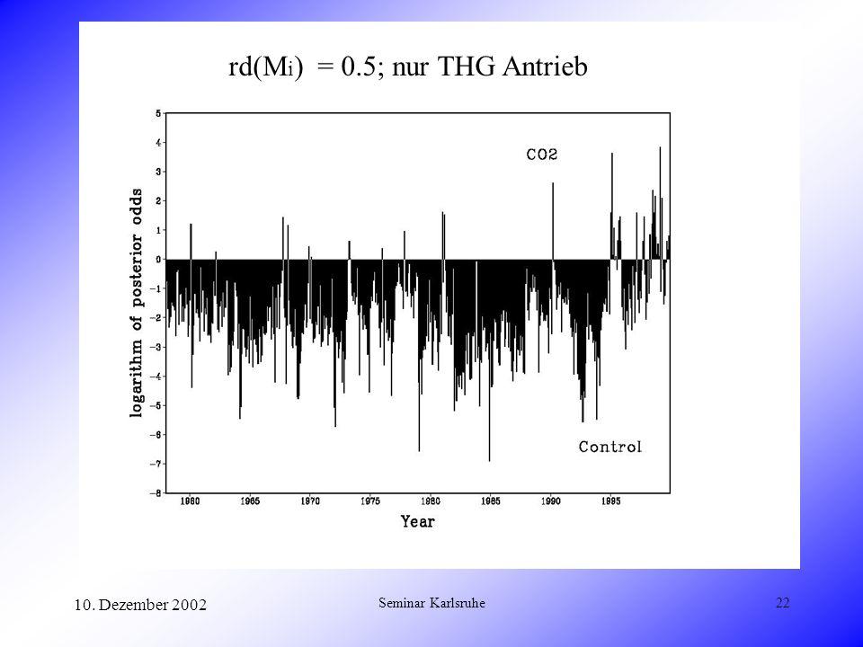 10. Dezember 2002 Seminar Karlsruhe22 rd(M i ) = 0.5; nur THG Antrieb