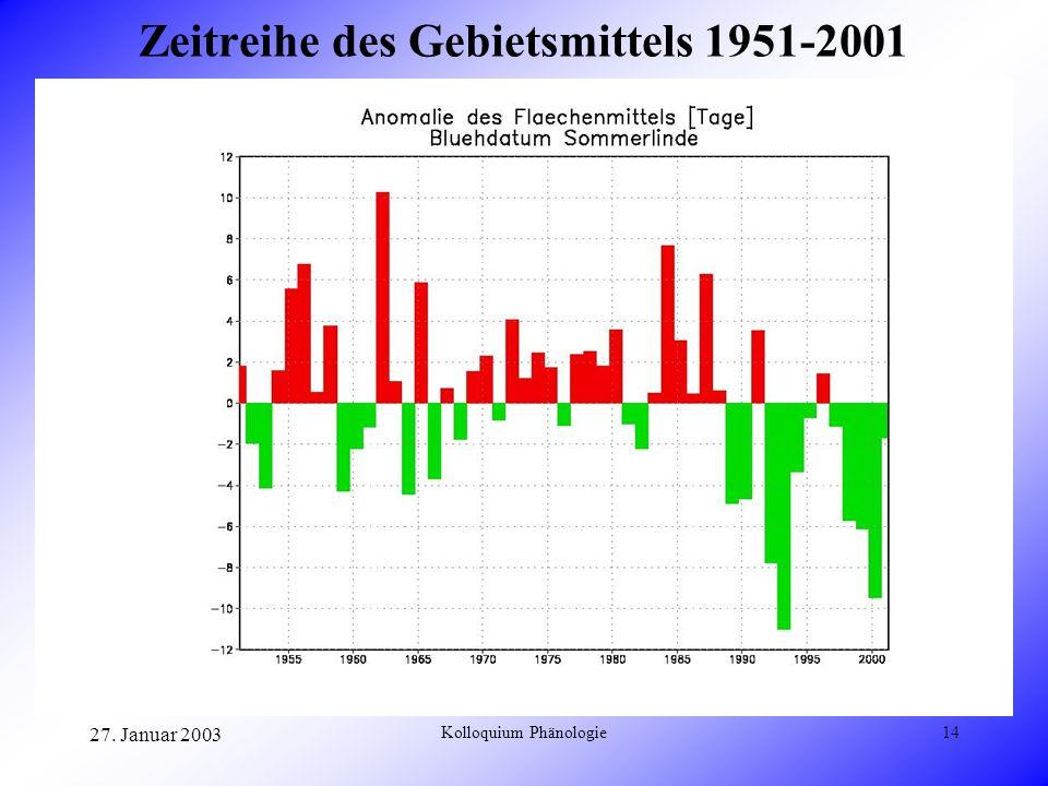 27. Januar 2003 Kolloquium Phänologie14 Zeitreihe des Gebietsmittels 1951-2001