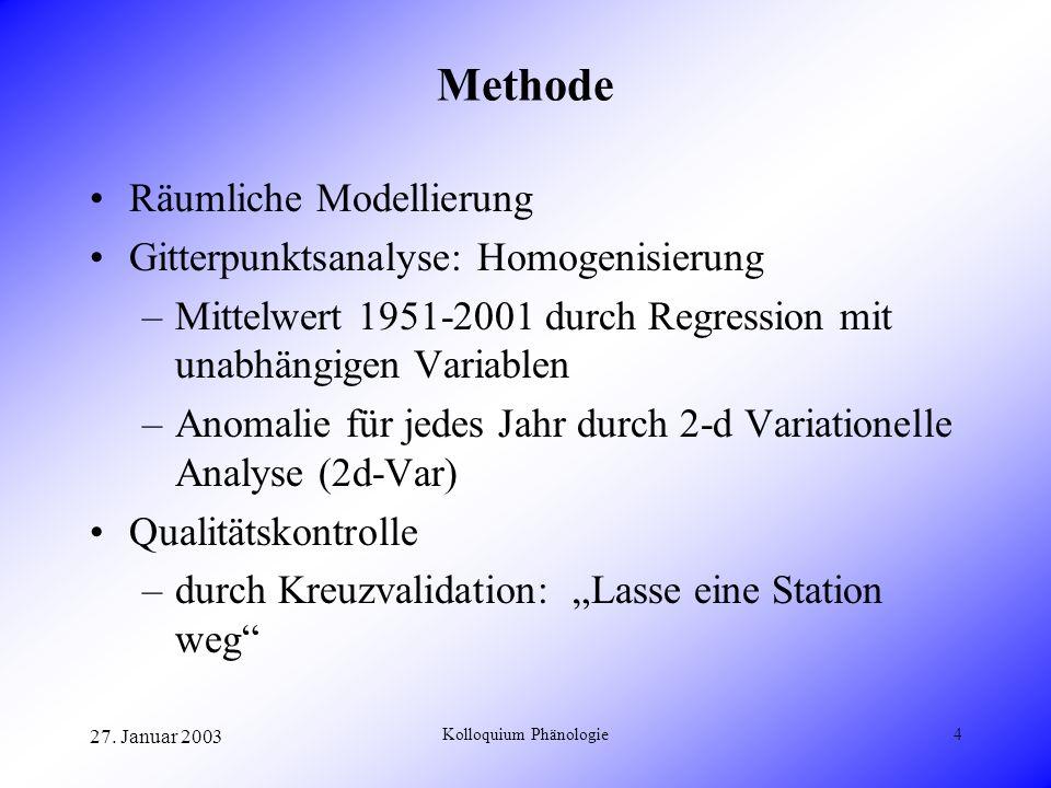 27. Januar 2003 Kolloquium Phänologie4 Methode Räumliche Modellierung Gitterpunktsanalyse: Homogenisierung –Mittelwert 1951-2001 durch Regression mit