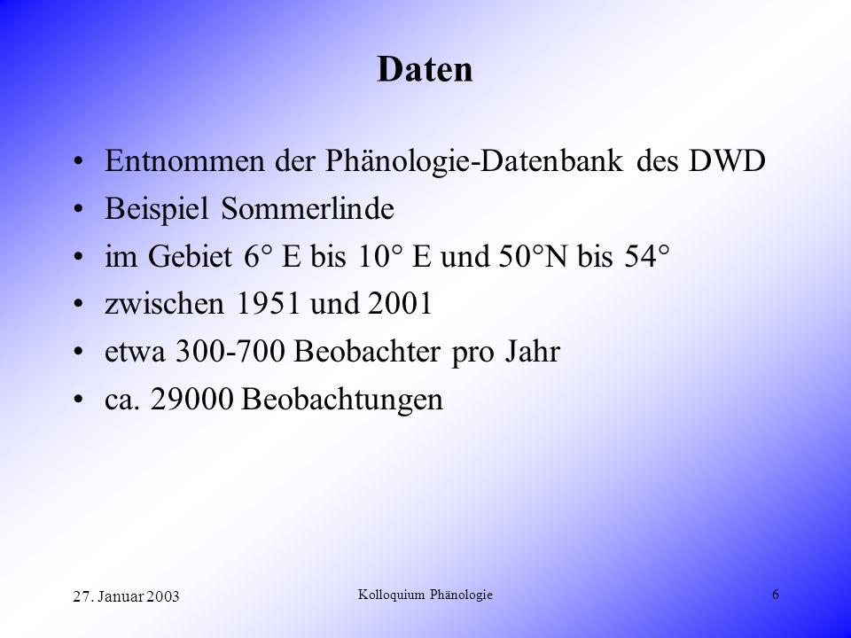 27. Januar 2003 Kolloquium Phänologie6 Daten Entnommen der Phänologie-Datenbank des DWD Beispiel Sommerlinde im Gebiet 6° E bis 10° E und 50°N bis 54°