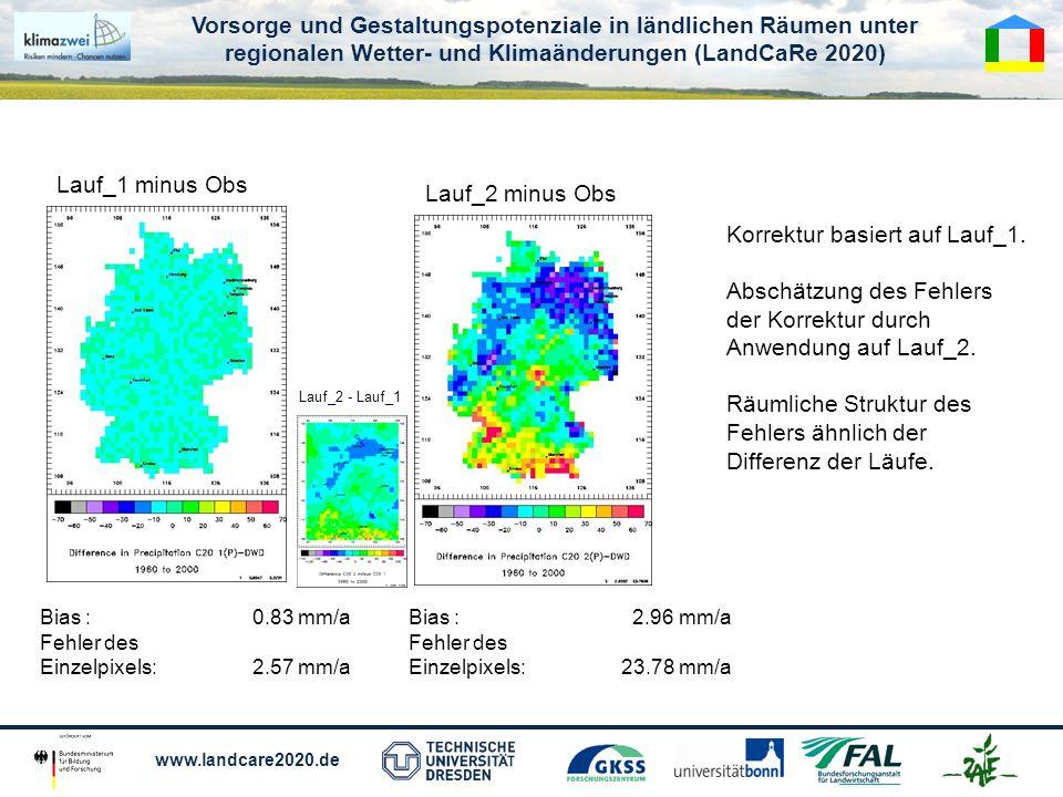 Vorsorge und Gestaltungspotenziale in ländlichen Räumen unter regionalen Wetter- und Klimaänderungen (LandCaRe 2020) www.landcare2020.de Lauf_1 minus Obs Lauf_2 minus Obs Bias :0.83 mm/a Fehler des Einzelpixels: 2.57 mm/a Bias : 2.96 mm/a Fehler des Einzelpixels: 23.78 mm/a Korrektur basiert auf Lauf_1.