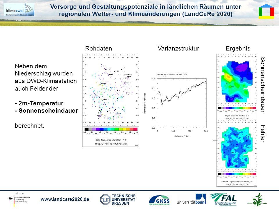 Vorsorge und Gestaltungspotenziale in ländlichen Räumen unter regionalen Wetter- und Klimaänderungen (LandCaRe 2020) www.landcare2020.de Neben dem Niederschlag wurden aus DWD-Klimastation auch Felder der - 2m-Temperatur - Sonnenscheindauer berechnet.