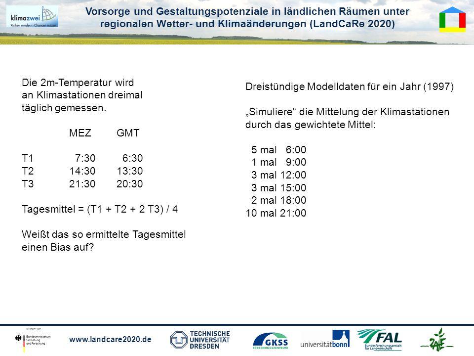 Vorsorge und Gestaltungspotenziale in ländlichen Räumen unter regionalen Wetter- und Klimaänderungen (LandCaRe 2020) www.landcare2020.de Die 2m-Temperatur wird an Klimastationen dreimal täglich gemessen.