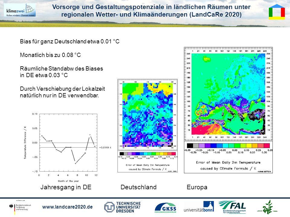 Vorsorge und Gestaltungspotenziale in ländlichen Räumen unter regionalen Wetter- und Klimaänderungen (LandCaRe 2020) www.landcare2020.de Jahresgang in DEDeutschlandEuropa Bias für ganz Deutschland etwa 0.01 °C Monatlich bis zu 0.08 °C Räumliche Standabw des Biases in DE etwa 0.03 °C Durch Verschiebung der Lokalzeit natürlich nur in DE verwendbar.