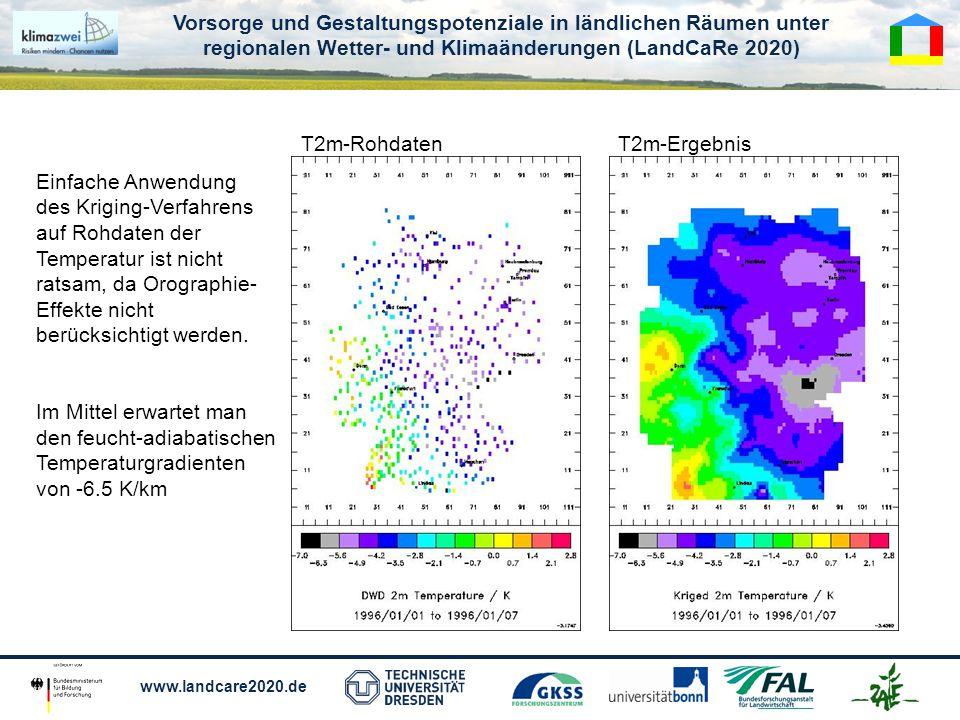 Vorsorge und Gestaltungspotenziale in ländlichen Räumen unter regionalen Wetter- und Klimaänderungen (LandCaRe 2020) www.landcare2020.de T2m-RohdatenT2m-Ergebnis Einfache Anwendung des Kriging-Verfahrens auf Rohdaten der Temperatur ist nicht ratsam, da Orographie- Effekte nicht berücksichtigt werden.