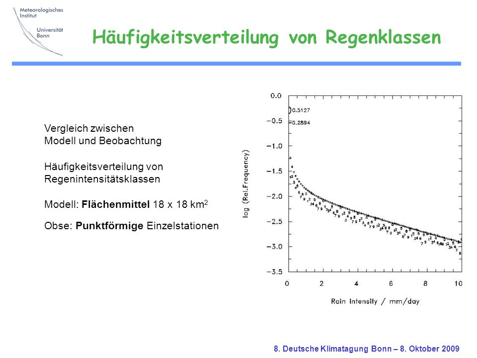 8. Deutsche Klimatagung Bonn – 8. Oktober 2009 Vergleich zwischen Modell und Beobachtung Häufigkeitsverteilung von Regenintensitätsklassen Modell: Flä