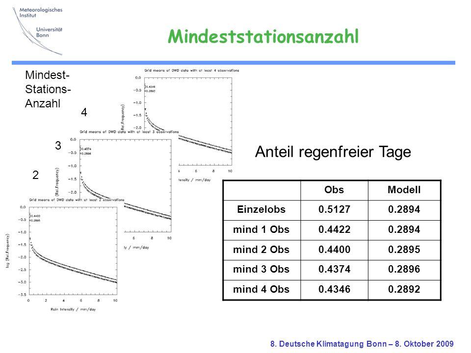 8. Deutsche Klimatagung Bonn – 8. Oktober 2009 Mindest- Stations- Anzahl 2 3 4 ObsModell Einzelobs0.51270.2894 mind 1 Obs0.44220.2894 mind 2 Obs0.4400